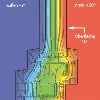 isotherm-premium82